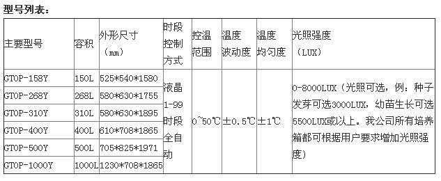 种子培养箱型号列表